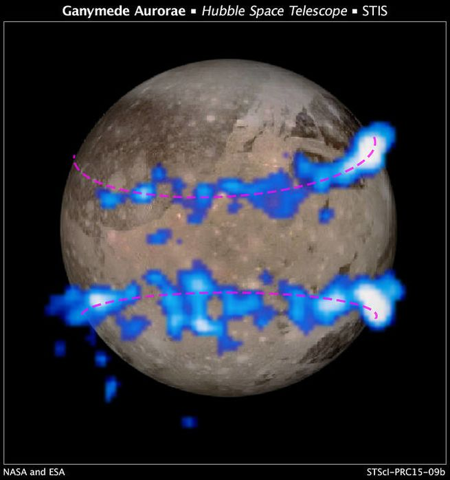 auroras on Ganymede