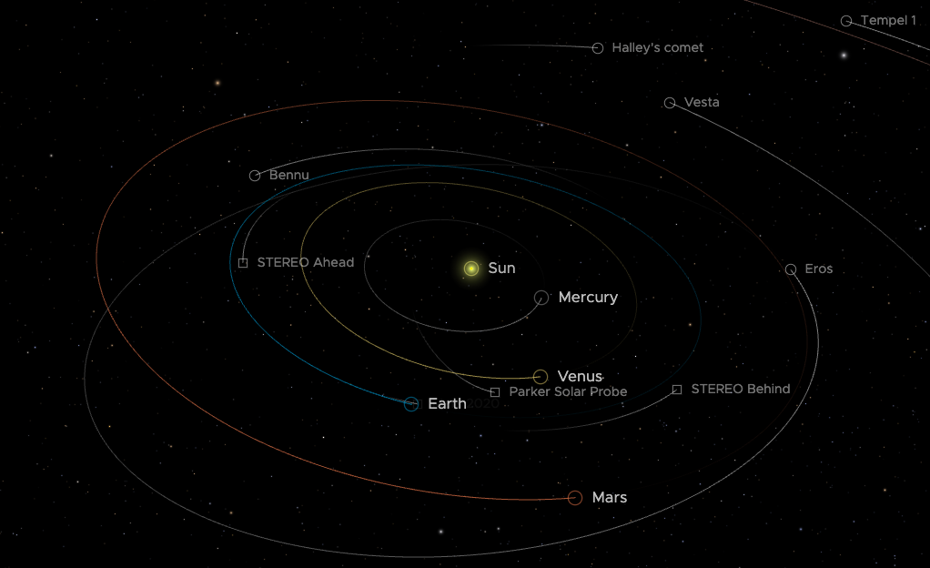 Orbit of Mars and Earth - Perseverance - July 27, 2020